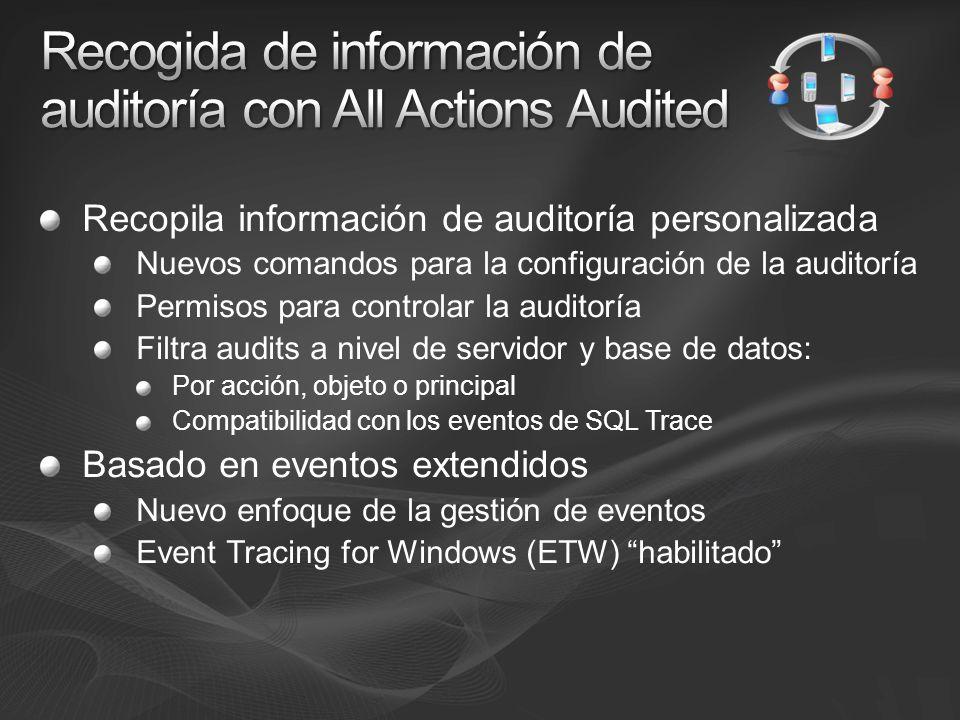 Recopila información de auditoría personalizada Nuevos comandos para la configuración de la auditoría Permisos para controlar la auditoría Filtra audits a nivel de servidor y base de datos: Por acción, objeto o principal Compatibilidad con los eventos de SQL Trace Basado en eventos extendidos Nuevo enfoque de la gestión de eventos Event Tracing for Windows (ETW) habilitado