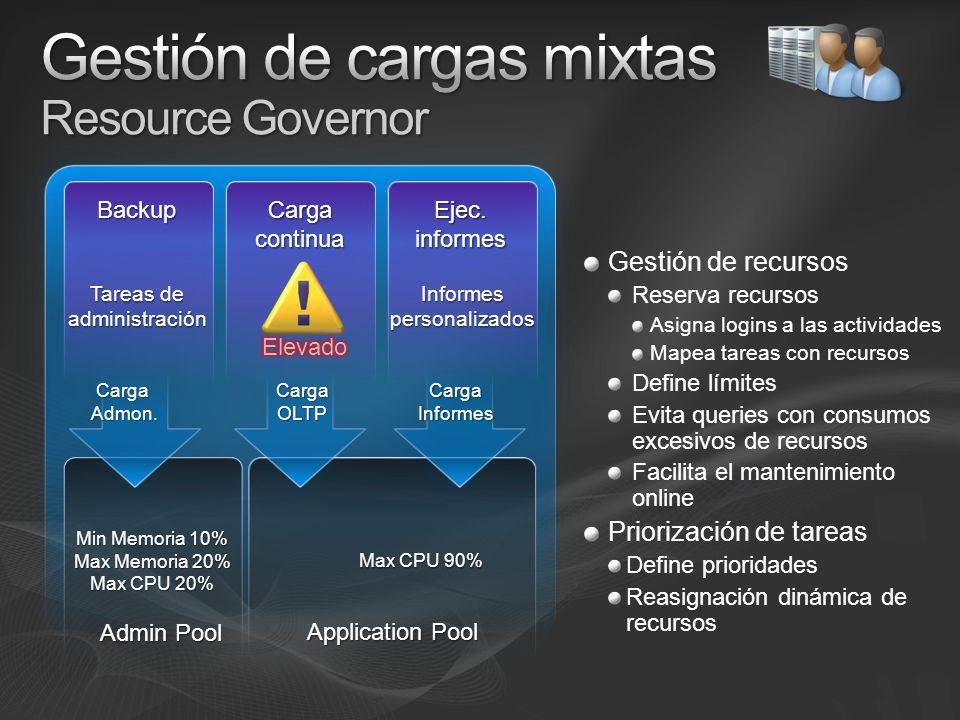 Gestión de recursos Reserva recursos Asigna logins a las actividades Mapea tareas con recursos Define límites Evita queries con consumos excesivos de