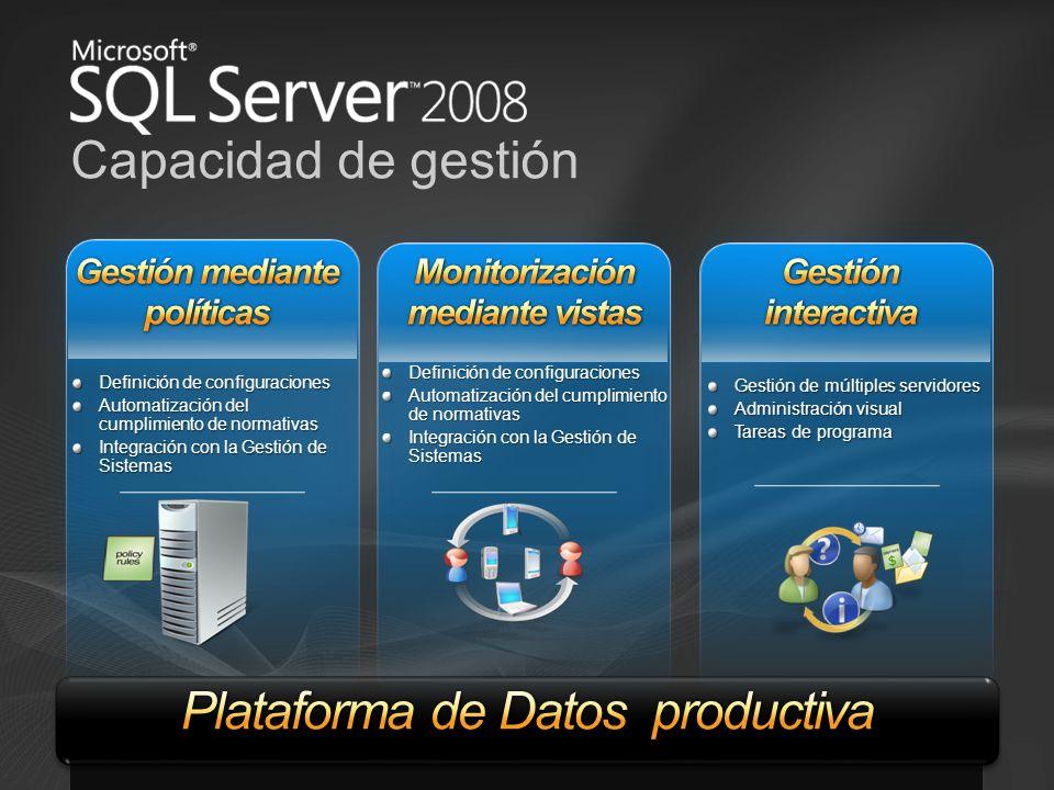 Informes estándar Para bases de datos de usuario Para el recopilador de datos: Uso de espacio en disco Estadísticas de Query Actividad del servidor Posibilidad de informes personalizados