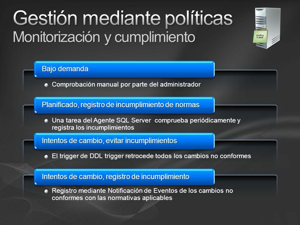 Políticas corporativas Gestión centralizada de políticas Publicada para todos los servidores Monitorización de múltiples servidores en la organización Configuración multi-servidor Servidor de configuración único Grupos personalizados de servidores Consultas multi-servidor