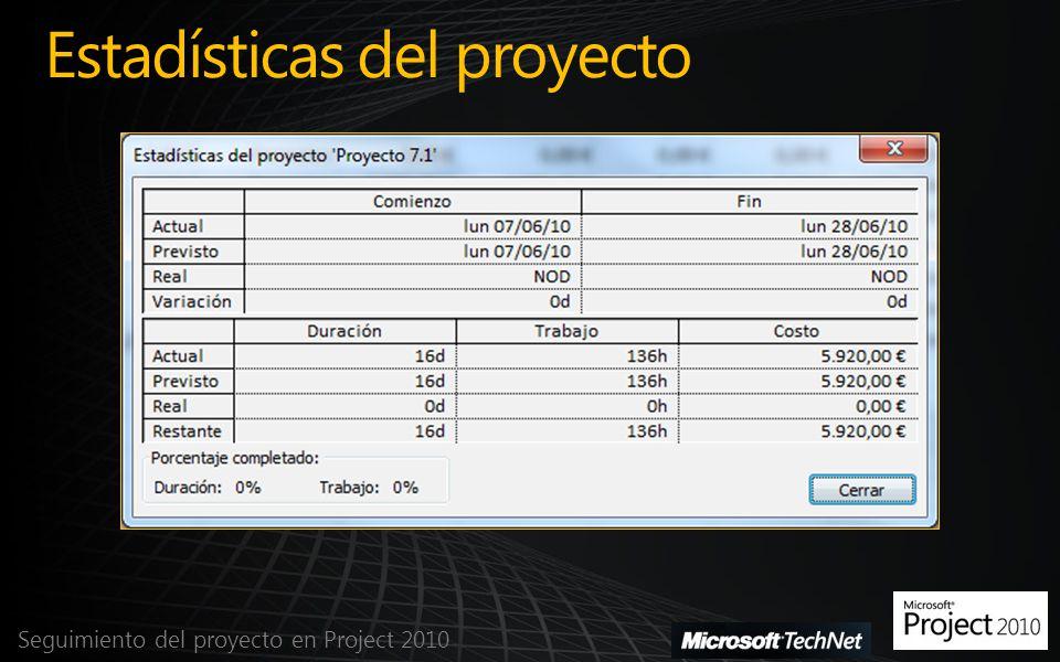 Estadísticas del proyecto Seguimiento del proyecto en Project 2010