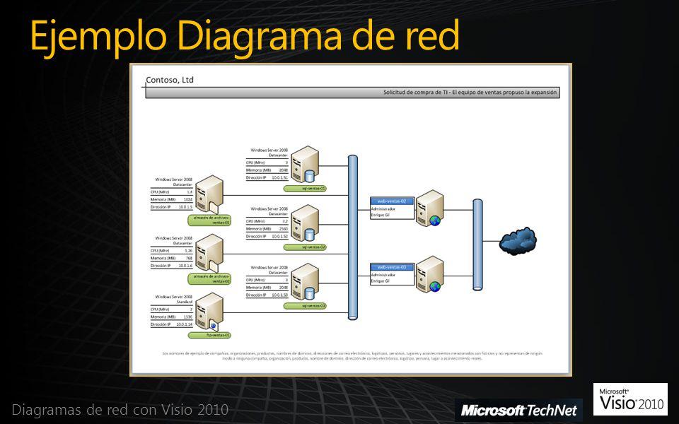 Ejemplo Diagrama de red Diagramas de red con Visio 2010