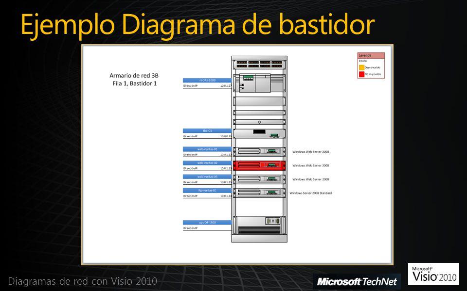 Ejemplo Diagrama de bastidor Diagramas de red con Visio 2010