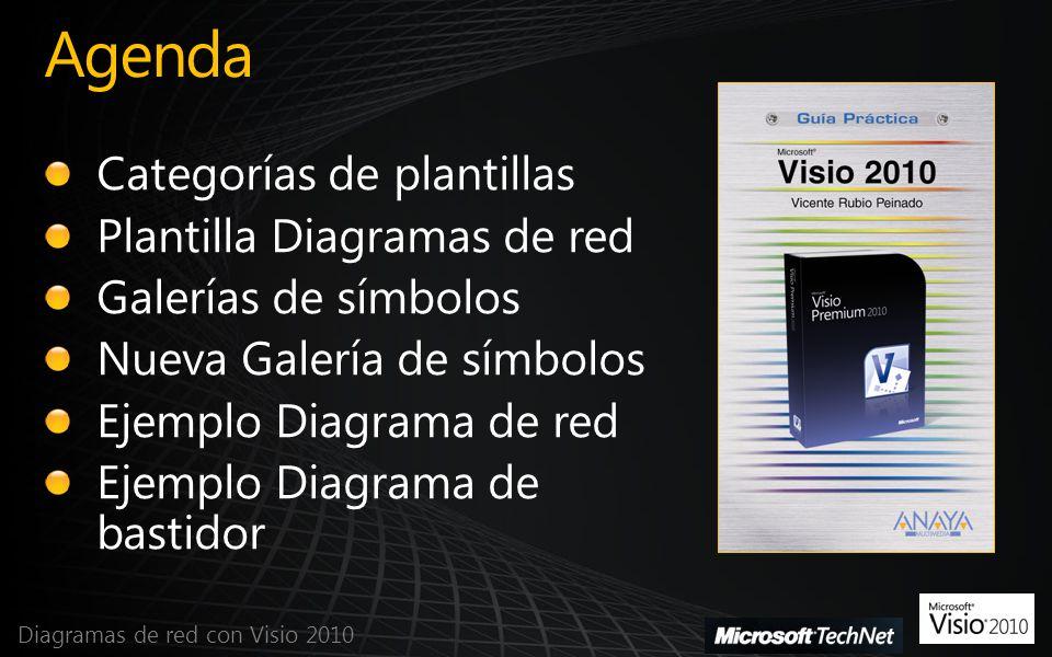 Categorías de plantillas Diagramas de red con Visio 2010