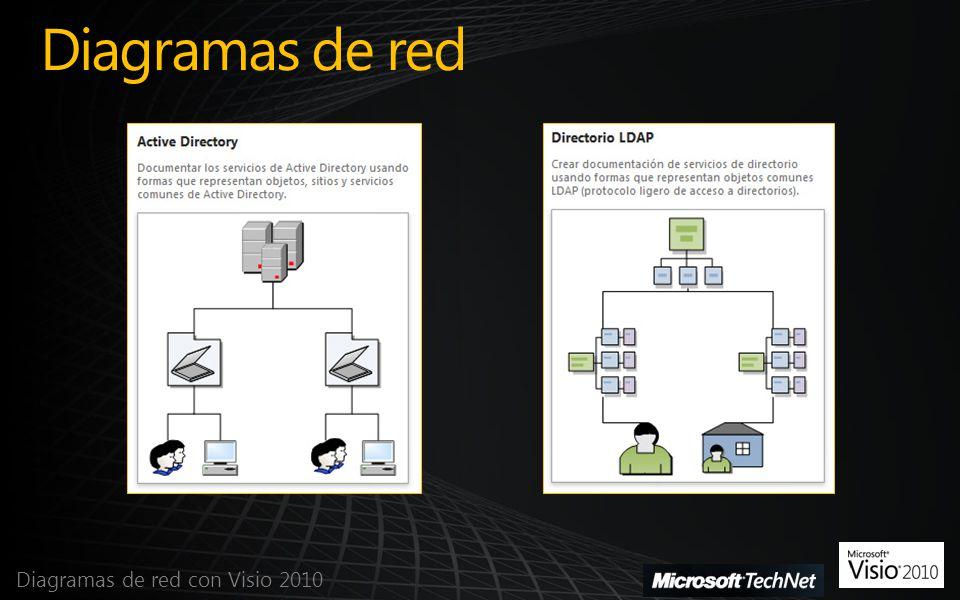 Plantilla Diagrama detallado de red Diagramas de red con Visio 2010