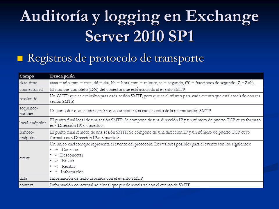 Auditoría y logging en Exchange Server 2010 SP1 Registros de protocolo de transporte Registros de protocolo de transporte CampoDescripción date-timeaa