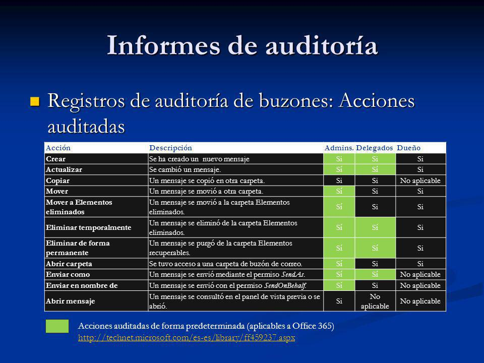 Informes de auditoría Registros de auditoría de buzones: Acciones auditadas Registros de auditoría de buzones: Acciones auditadas AcciónDescripciónAdm