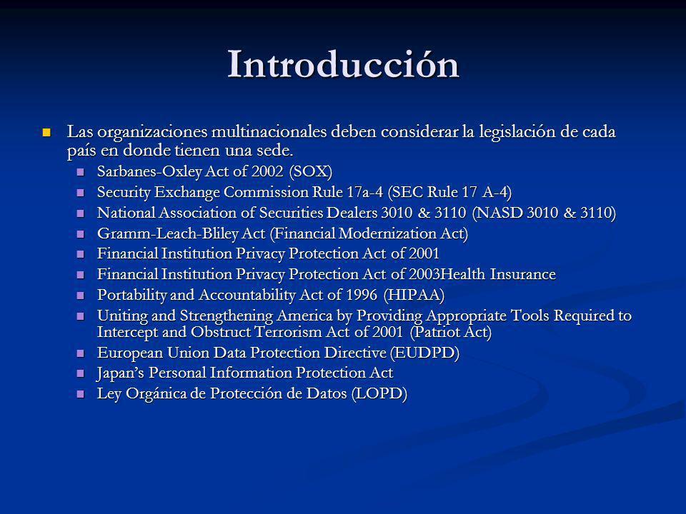Introducción Las organizaciones multinacionales deben considerar la legislación de cada país en donde tienen una sede. Las organizaciones multinaciona