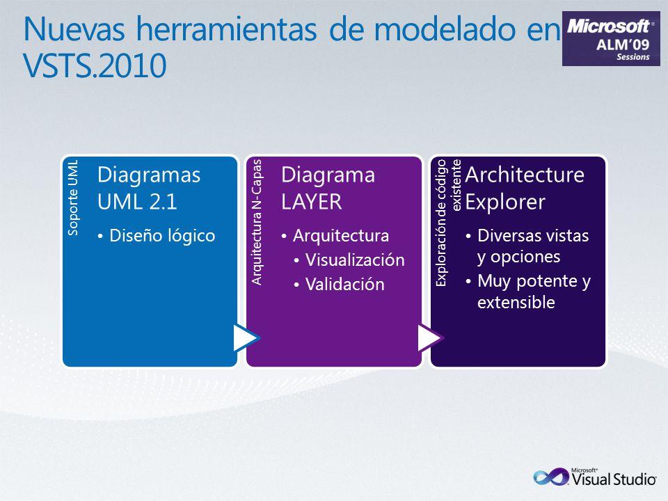 Soporte UML Diagramas UML 2.1 Diseño lógico Arquitectura N-Capas Diagrama LAYER Arquitectura Visualización Validación Exploración de código existente