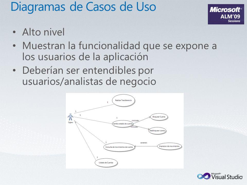 Proyecto Colaboración de equipo Team Foundation Server Integración con Work-Items Entender Apps.