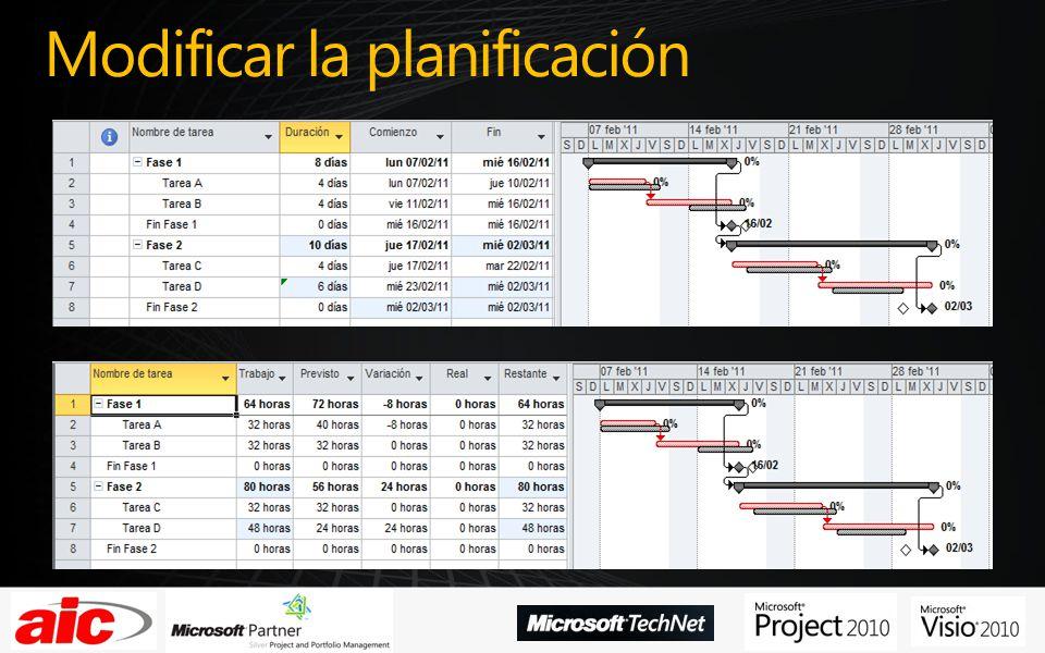 Modificar la planificación