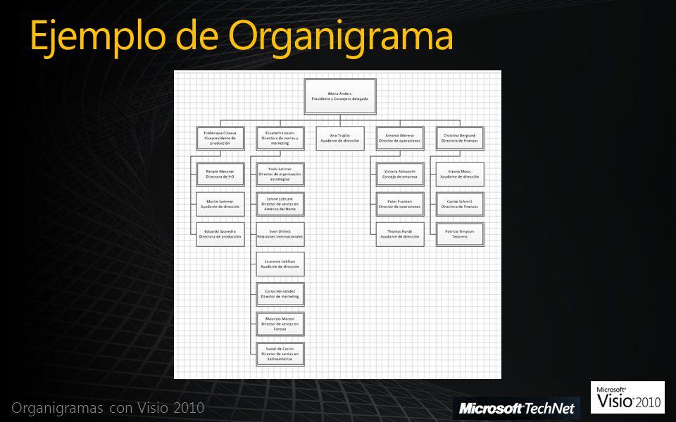 Ejemplo de Organigrama Organigramas con Visio 2010