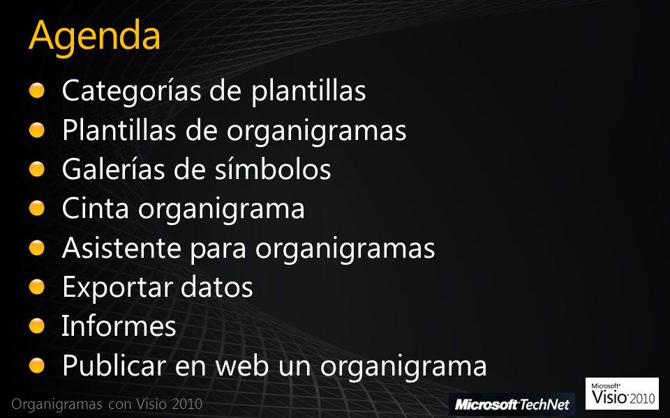 Agenda Organigramas con Visio 2010