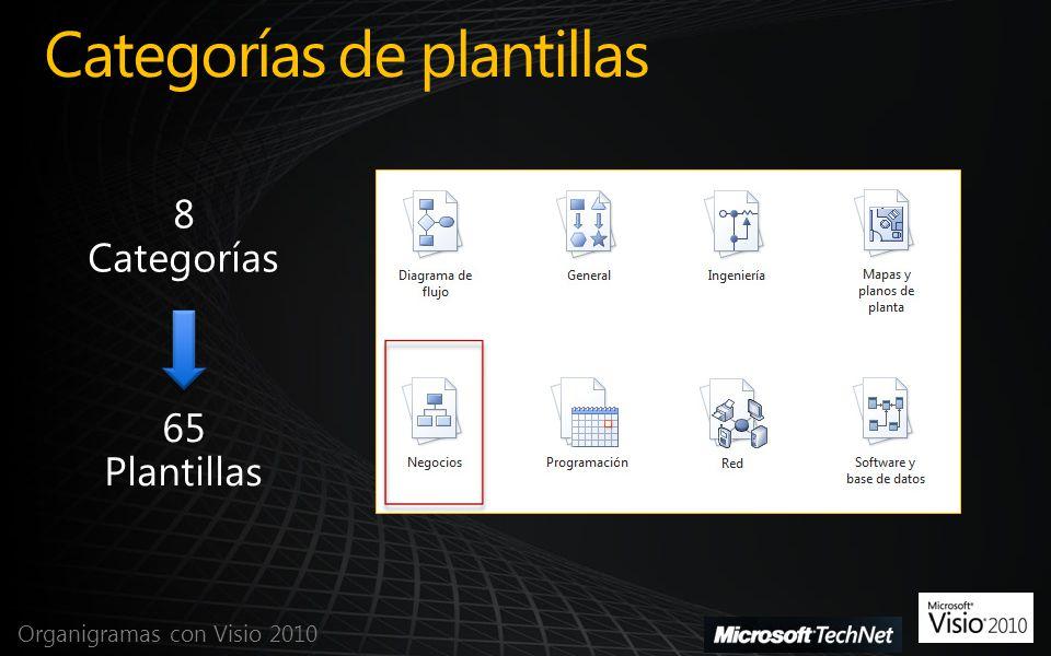 Categorías de plantillas Organigramas con Visio 2010