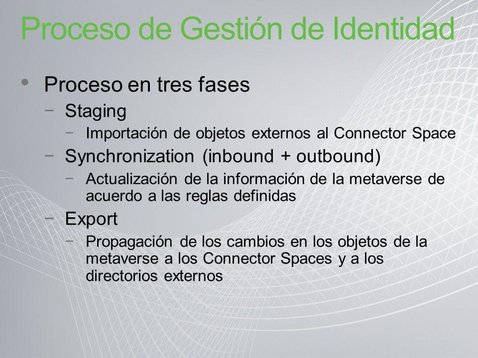 Proceso de Gestión de Identidad Proceso en tres fases Staging Importación de objetos externos al Connector Space Synchronization (inbound + outbound)