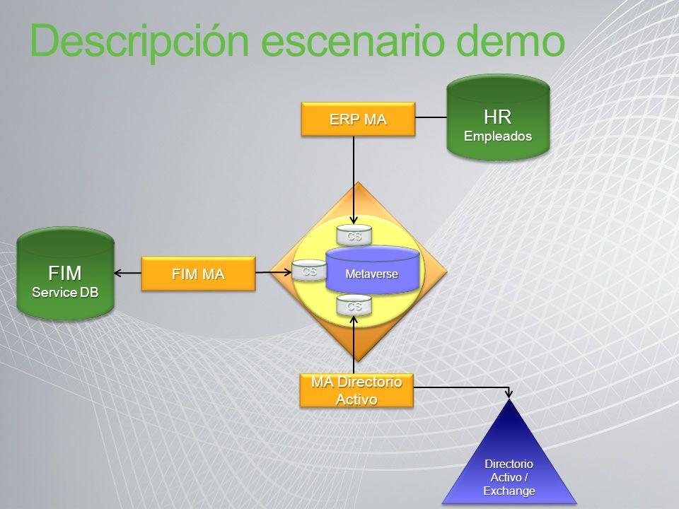 Descripción escenario demo HREmpleadosHREmpleados FIM Service DB FIM Directorio Activo / Exchange MetaverseMetaverse CSCS CSCS CSCS FIM MA MA Director