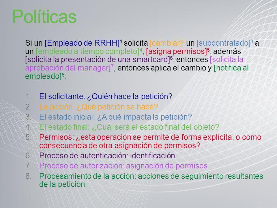 Políticas Si un [Empleado de RRHH] 1 solicita [cambiar] 2 un [subcontratado] 3 a un [empleado a tiempo completo] 4, [asigna permisos] 5, además [solic