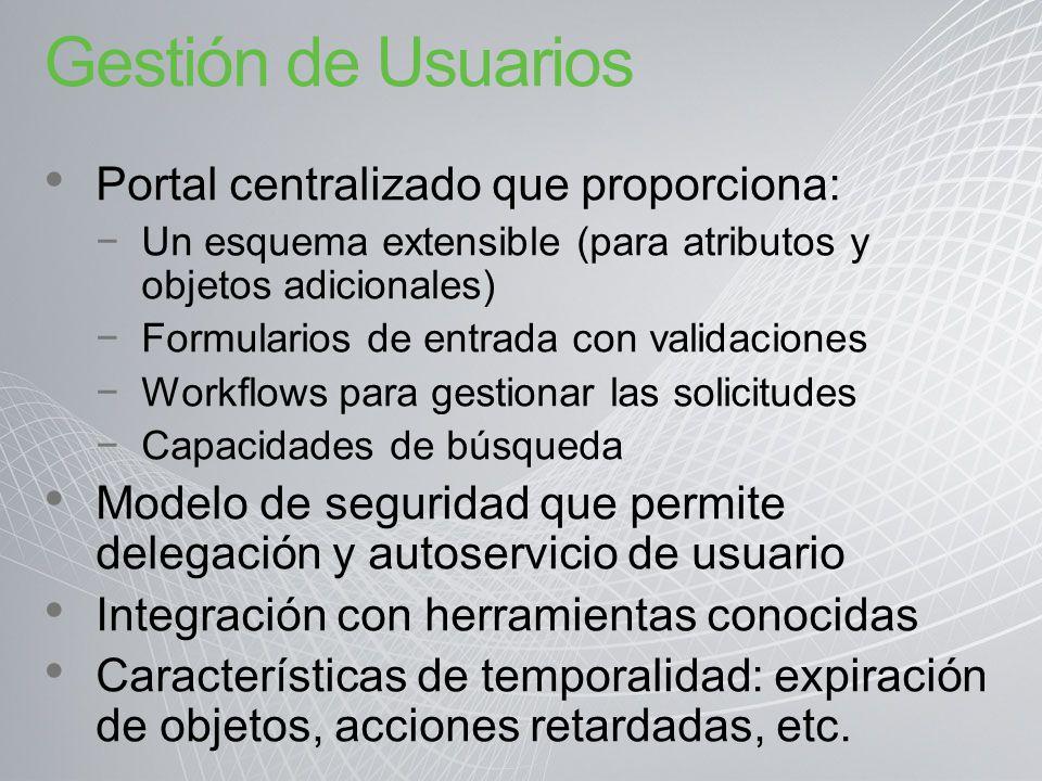 Gestión de Usuarios Portal centralizado que proporciona: Un esquema extensible (para atributos y objetos adicionales) Formularios de entrada con valid