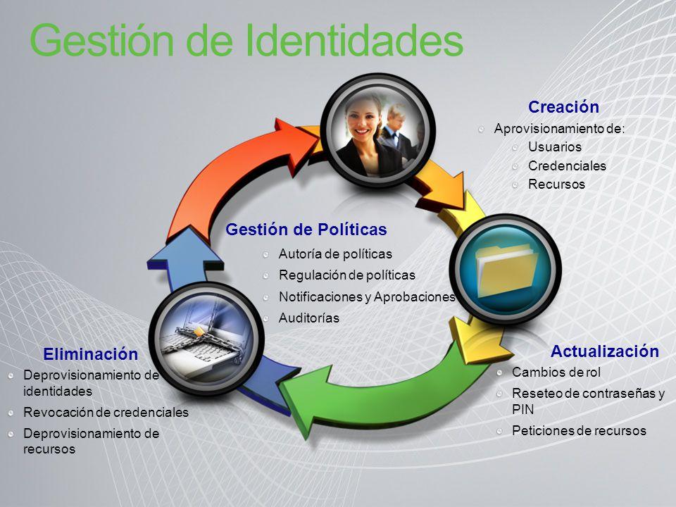 Creación Aprovisionamiento de: Usuarios Credenciales Recursos Autoría de políticas Regulación de políticas Notificaciones y Aprobaciones Auditorías Ge
