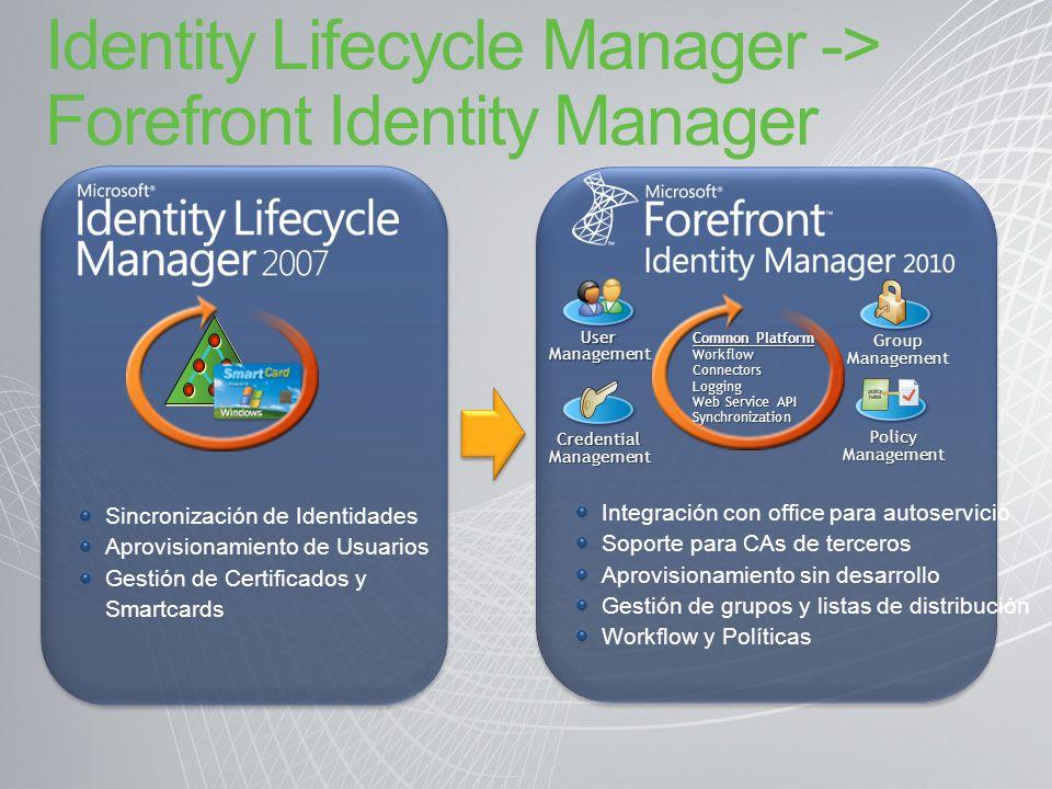 Identity Lifecycle Manager -> Forefront Identity Manager Sincronización de Identidades Aprovisionamiento de Usuarios Gestión de Certificados y Smartca