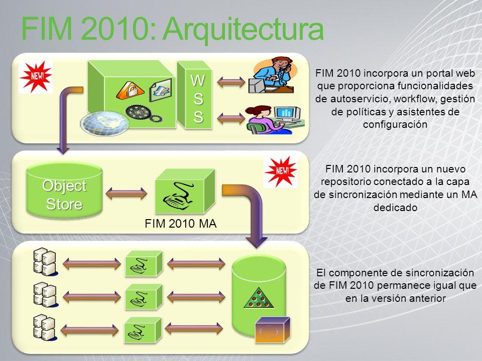 Synchronization Rules Definen las relaciones y transformaciones entre los tipos de recursos de FIM y los objetos en un sistema conectado Se definen desde el portal de FIM, y se envían al servicio de sincronización de FIM, donde se procesan.