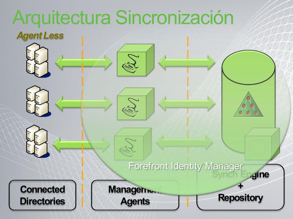 Arquitectura Metadirectorio METAVERSE CONNECTOR SPACE Connector Space Área intermedia Representación de objetos de los CDs Área separada para cada MA Metaverse Información de identidad agregada de múltiples CDs Objetos creados en base a la información de CS y de las reglas