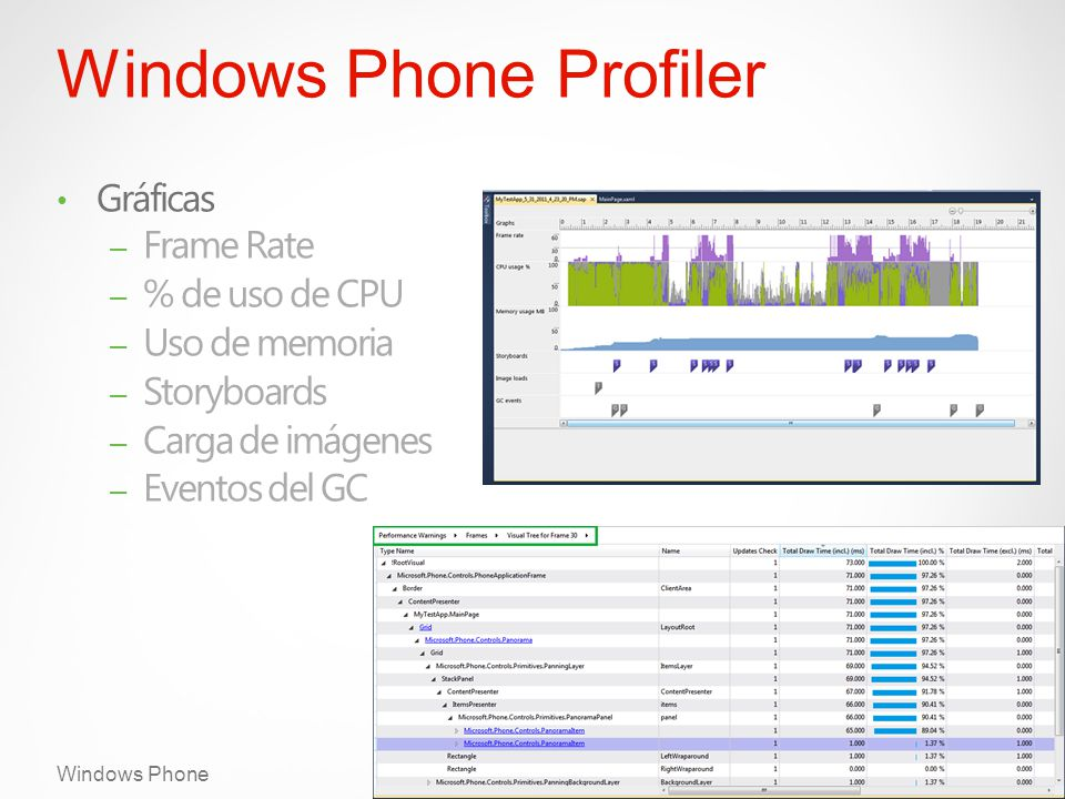 Windows Phone Windows Phone Profiler Gráficas – Frame Rate – % de uso de CPU – Uso de memoria – Storyboards – Carga de imágenes – Eventos del GC