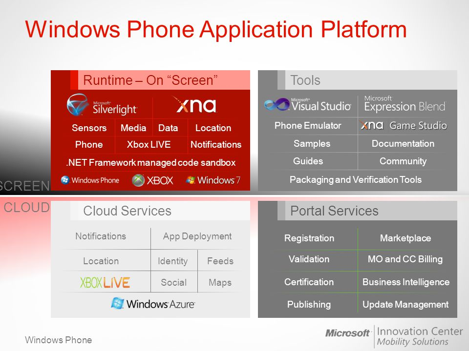Windows Phone CLOUD SCREEN Phone Emulator SamplesDocumentation GuidesCommunity Packaging and Verification Tools Notifications LocationIdentityFeeds Ma