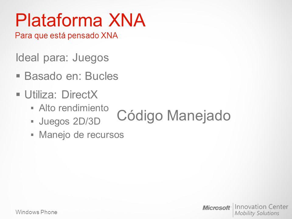 Windows Phone Ideal para: Juegos Basado en: Bucles Utiliza: DirectX Alto rendimiento Juegos 2D/3D Manejo de recursos Plataforma XNA Para que está pensado XNA Código Manejado