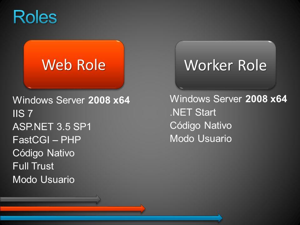 Web Role Worker Role