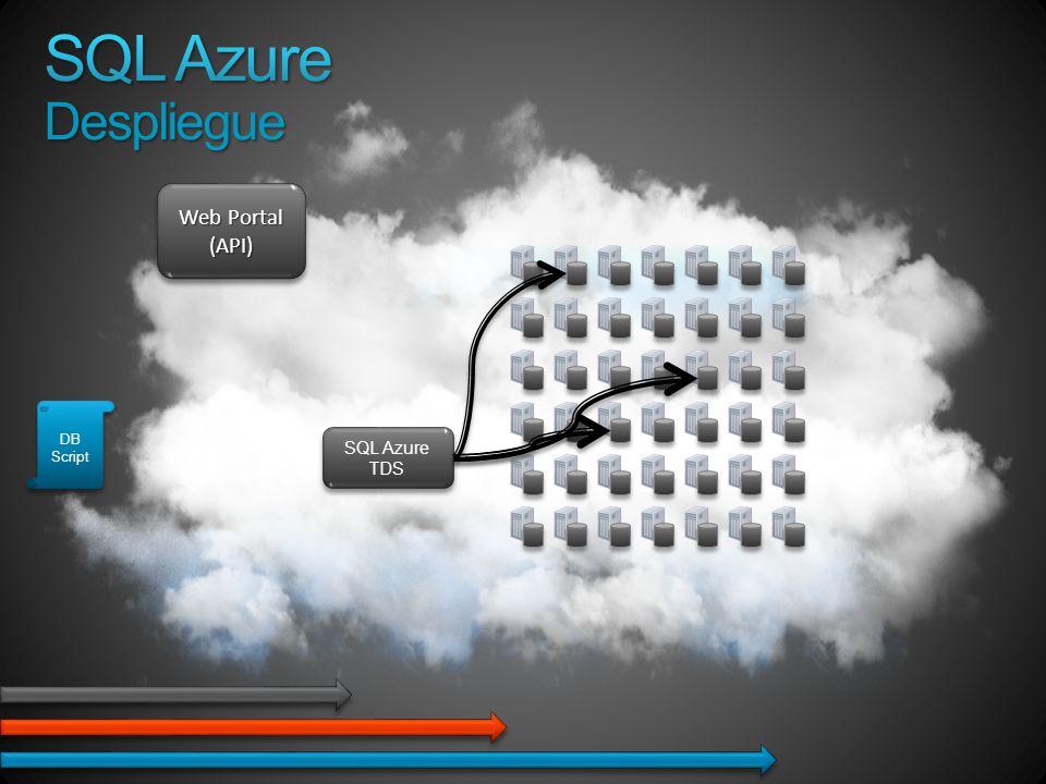 Web Portal (API) (API) SQL Azure TDS SQL Azure TDS DB Script