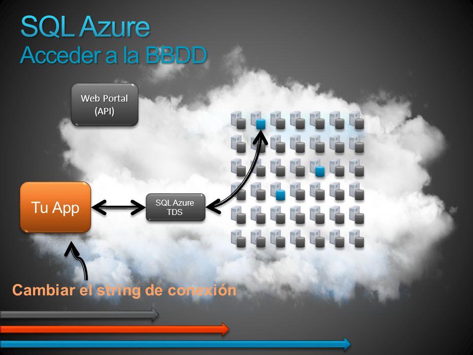 Web Portal (API) (API) SQL Azure TDS SQL Azure TDS Tu App Cambiar el string de conexión