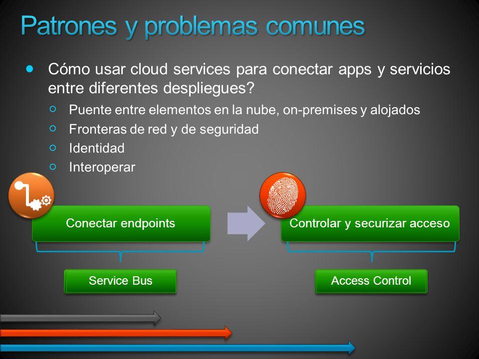 Conectar endpointsControlar y securizar acceso Service Bus Access Control