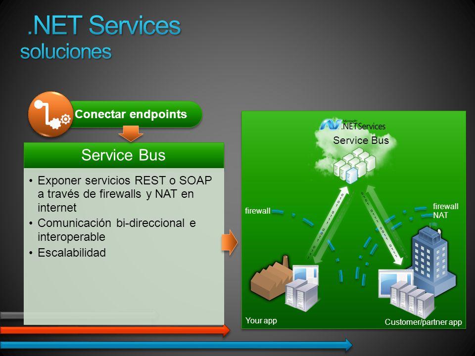 Service Bus Exponer servicios REST o SOAP a través de firewalls y NAT en internet Comunicación bi-direccional e interoperable Escalabilidad Access Con