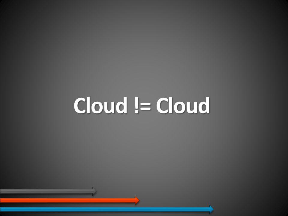 Cloud != Cloud