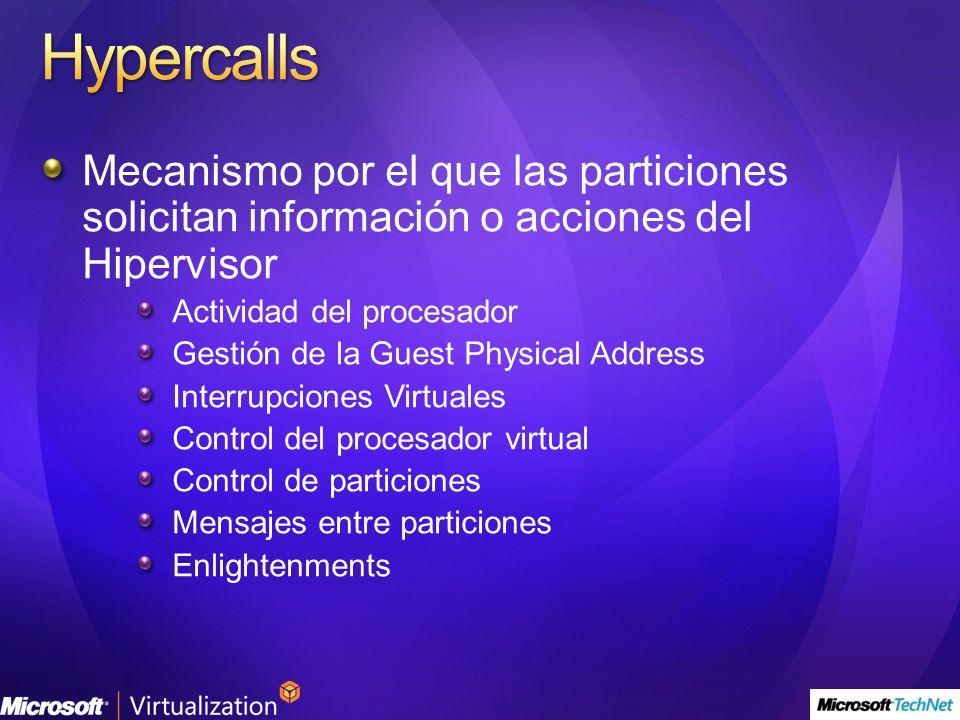 Mecanismo por el que las particiones solicitan información o acciones del Hipervisor Actividad del procesador Gestión de la Guest Physical Address Int