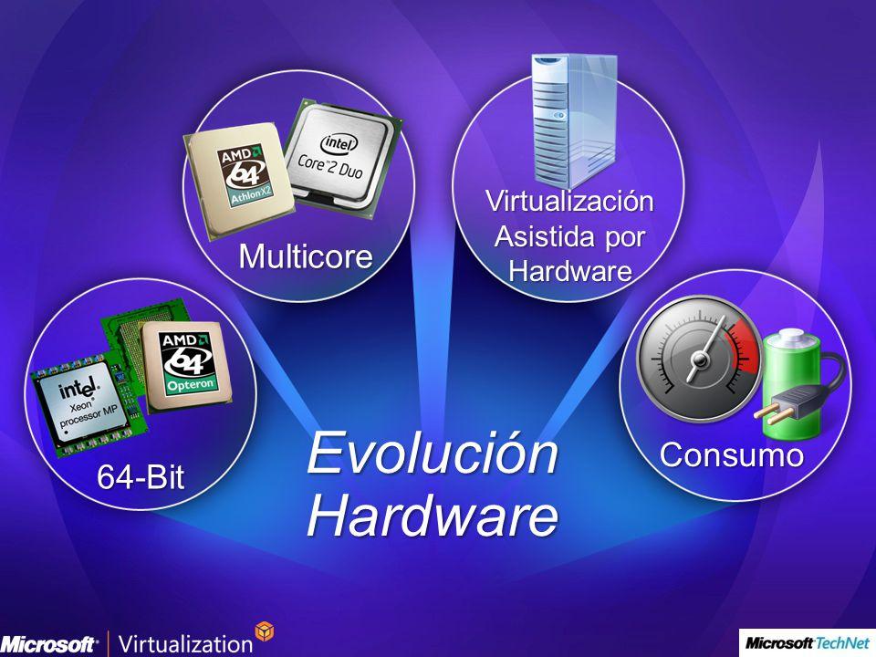 EvoluciónHardware Virtualización Asistida por Hardware Multicore 64-Bit Consumo