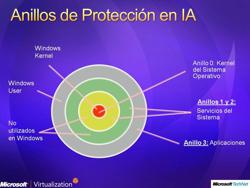 Para ellos existen Integration Components Windows Server 2008 x86 y x64, con hasta 4 procesadores virtuales Windows Server 2003 SP2 x86 y x64, con hasta 2 procesadores virtuales Windows Server 2000 SP4, con 1 procesador virtual SUSE 10 SP1 7 SP2, x86 y x64, con 1 procesador virtual Windows Vista SP1 x86 y x64, con hasta 2 procesadores virtuales Windows XP SP3 x86 y x64, con hasta 2 procesadores virtuales Windows XP SP2 x86, con 1 procesador virtual El listado completo está siempre actualizado en: http://support.microsoft.com/kb/954958/en-us Cualquier Sistema Operativo basado en x86 o x64 funcionará mediante emulación, pero beneficiándose de las funcionalidades de Hyper-V No Soportado No Funciona