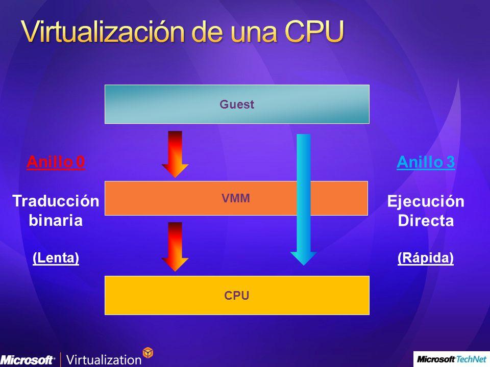 30 de Septiembre - Alta Disponibilidad en entornos virtuales con Hyper-V URL Evento en directo: http://msevents.microsoft.com/CUI/EventDetail.