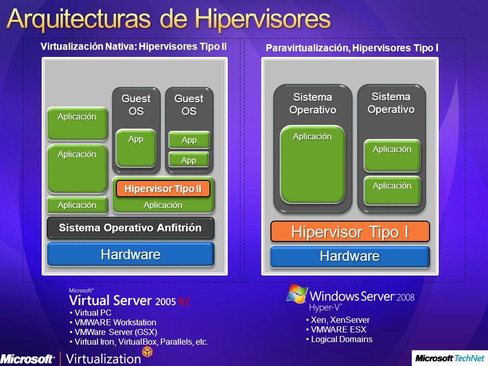 En un hipervisor monolítico no es posible la defensa en profundidad ¡Todo lo que corre en el hipervisor lo hace en el modo más privilegiado del sistema.