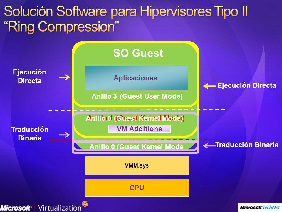 El procesador le ofrece a la Máquina Virtual el nivel de privilegios esperado (Anillo -1) Elimina la necesidad de hacerlo por software Puede mejorar el rendimiento de la máquina Virtual considerablemente Virtualización sólo por software Virtualización asistida por hardware (HAV)