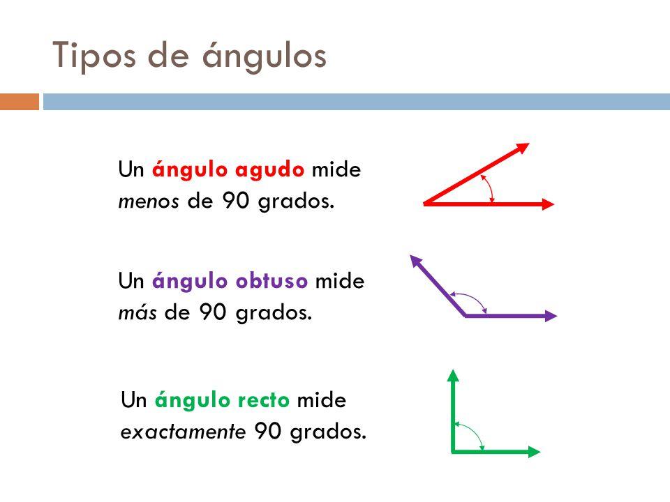 Tipos de ángulos Un ángulo agudo mide menos de 90 grados. Un ángulo obtuso mide más de 90 grados. Un ángulo recto mide exactamente 90 grados.