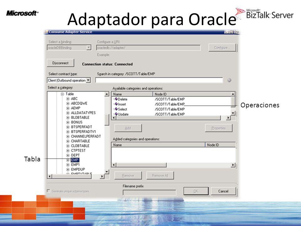 Adaptador para Oracle Tabla Operaciones