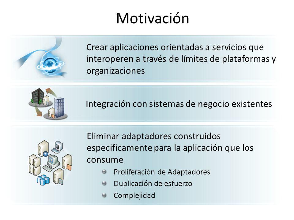 Motivación Integración con sistemas de negocio existentes Crear aplicaciones orientadas a servicios que interoperen a través de límites de plataformas