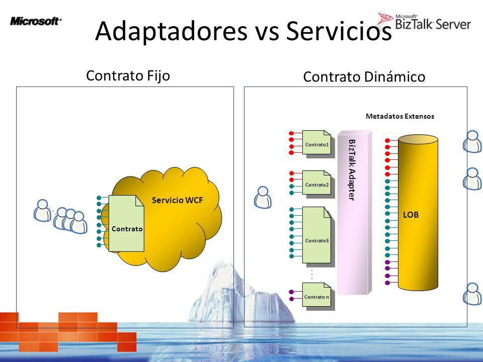 Adaptadores vs Servicios Servicio WCF Contrato LOB BizTalk Adapter Contrato1 Contrato2 Contrato3 Contrato n Contrato Fijo Contrato Dinámico Metadatos