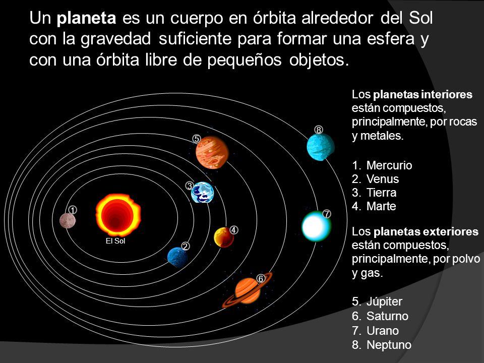 Los planetas interiores están compuestos, principalmente, por rocas y metales. 1.Mercurio 2.Venus 3.Tierra 4.Marte Los planetas exteriores están compu