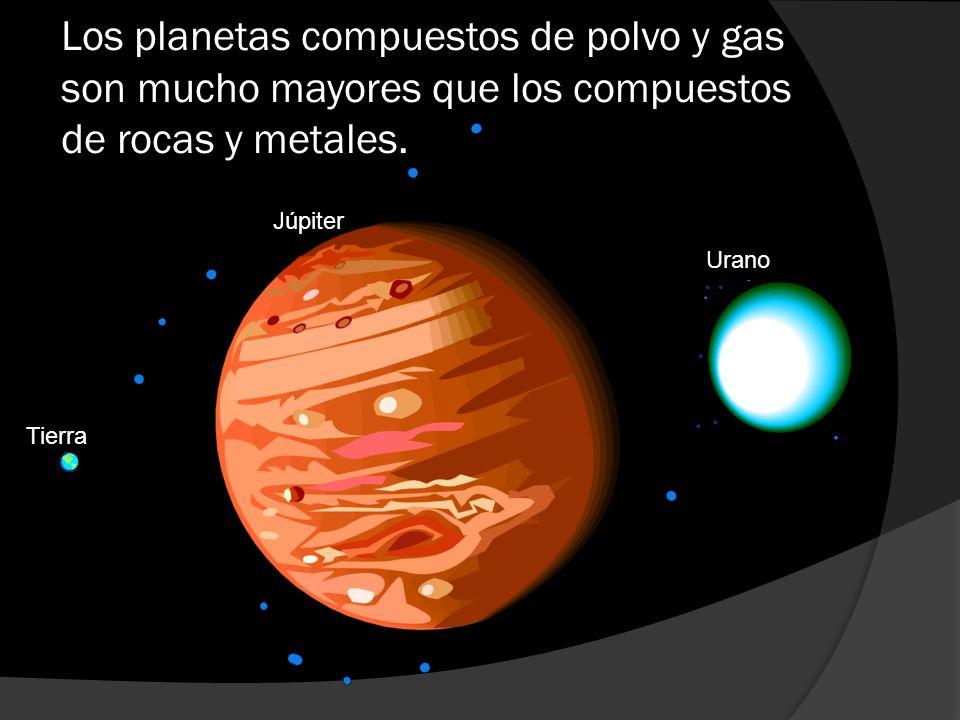 Los planetas compuestos de polvo y gas son mucho mayores que los compuestos de rocas y metales. Tierra Júpiter Urano