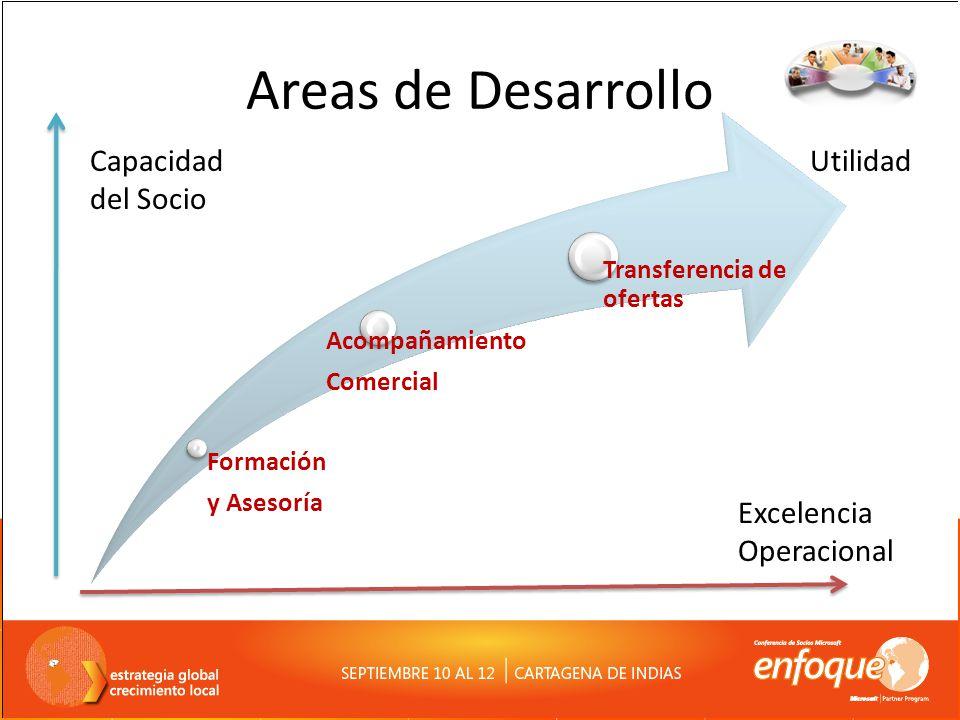 Areas de Desarrollo Formación y Asesoría Acompañamiento Comercial Transferencia de ofertas Capacidad del Socio Excelencia Operacional Utilidad