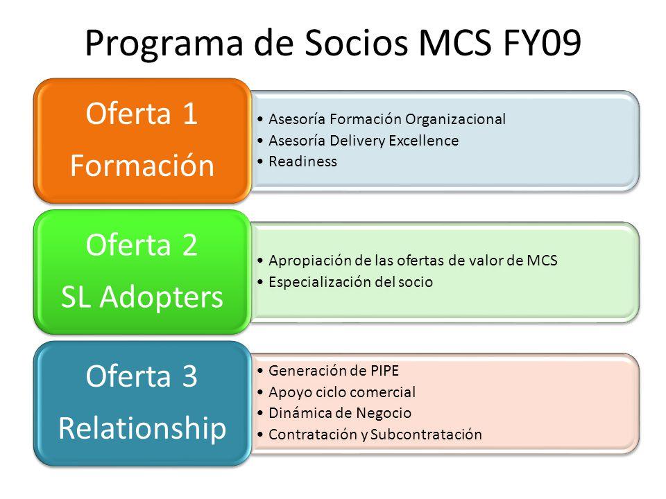 Programa de Socios MCS FY09 Asesoría Formación Organizacional Asesoría Delivery Excellence Readiness Oferta 1 Formación Apropiación de las ofertas de