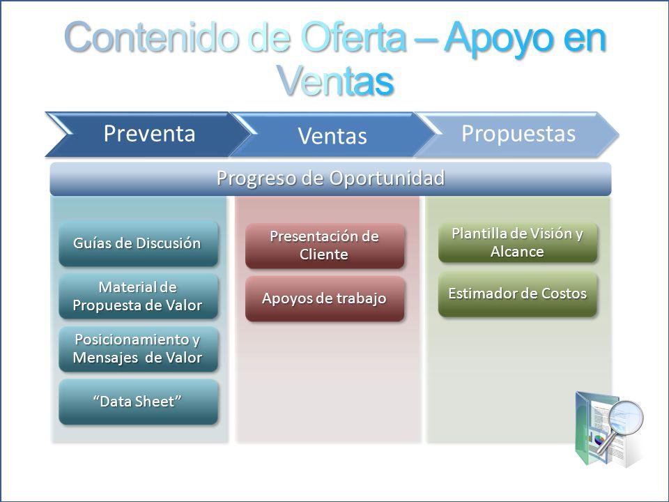 Presentación de Cliente Guías de Discusión Material de Propuesta de Valor Posicionamiento y Mensajes de Valor Data Sheet Estimador de Costos Plantilla